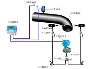 能量计设计及功能特点